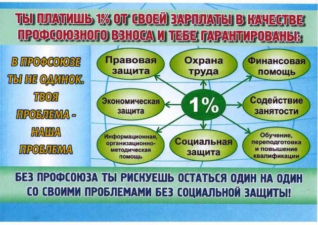 Профсоюзный 1%