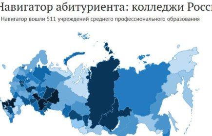Навигатор абитуриента: колледжи России - 2018